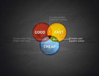 Microsoft PowerPoint - Good Fast Cheap Diagram